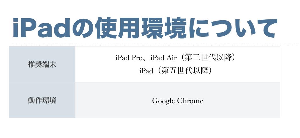 iPadの使用環境について