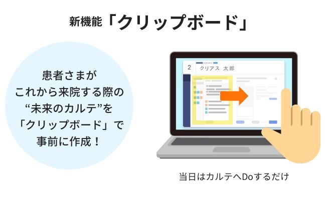 ♦︎新機能追加♦︎ クリップボード(未来カルテ・サマリ)機能をリリース!