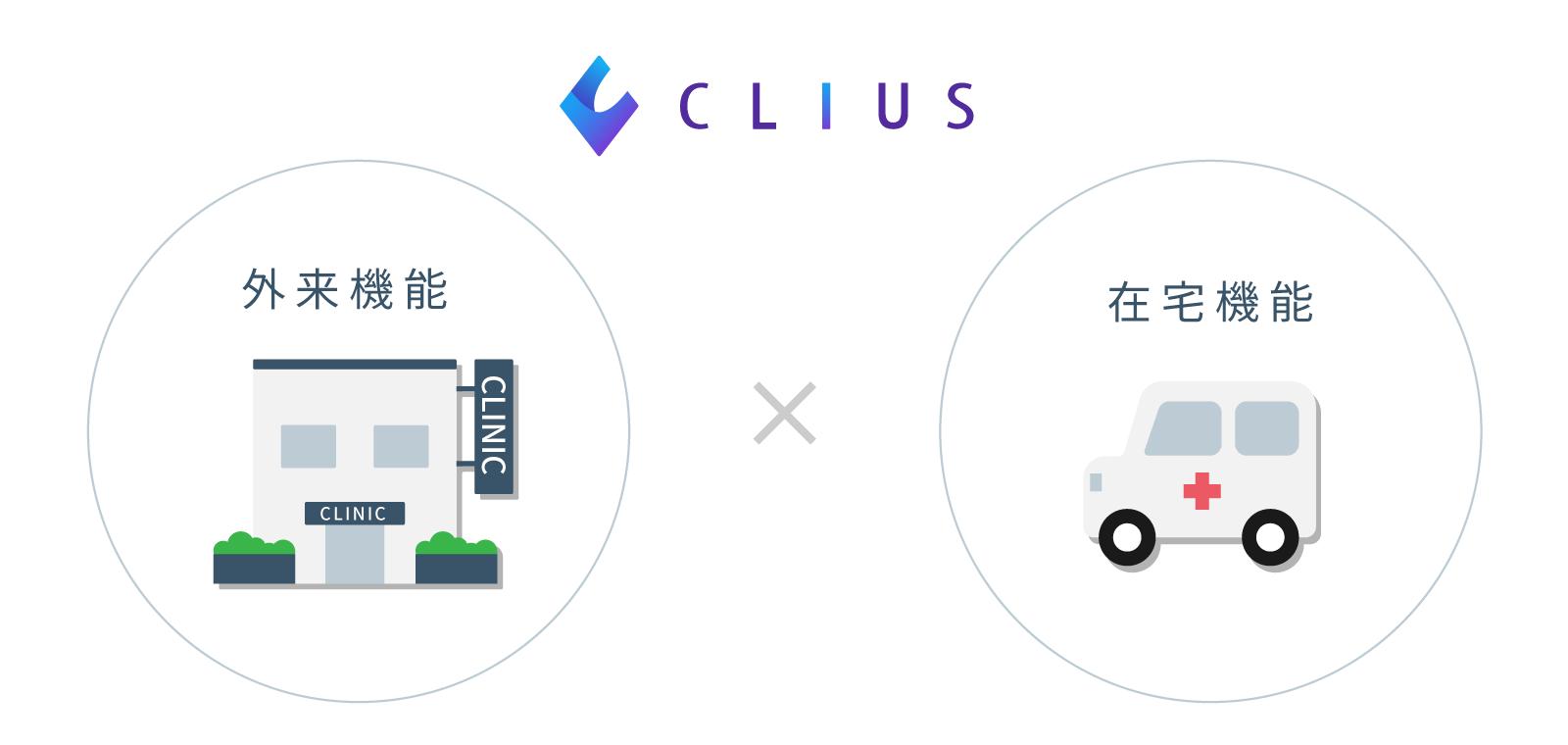 在宅医療も外来診療もクラウド型電子カルテ『CLIUS』で可能