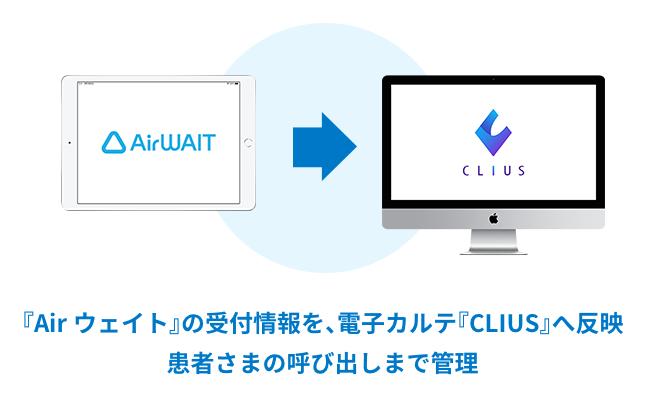 リクルート・AirウェイトとDonuts・CLIUS連携の内容